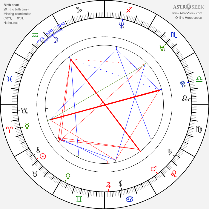 Tyler Labine - Astrology Natal Birth Chart