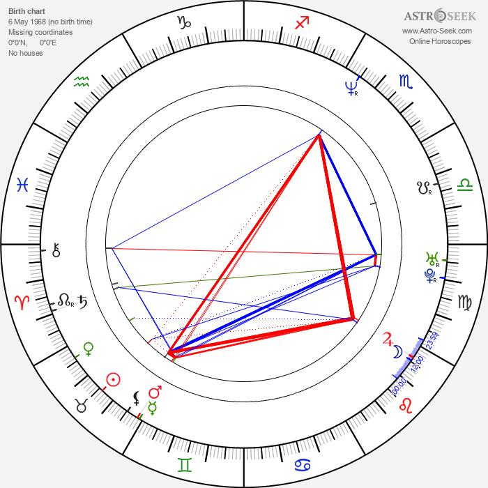 Tyler Layton - Astrology Natal Birth Chart