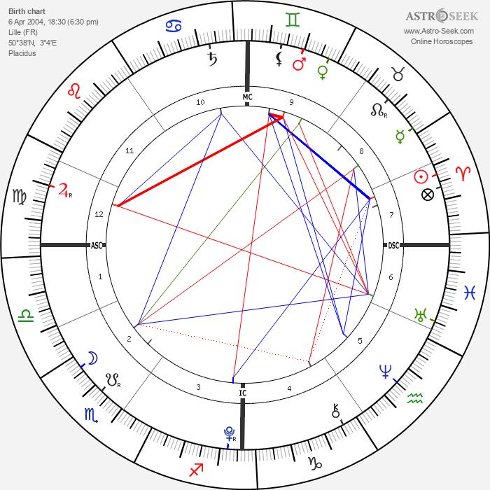 Typhaine Taton - Astrology Natal Birth Chart