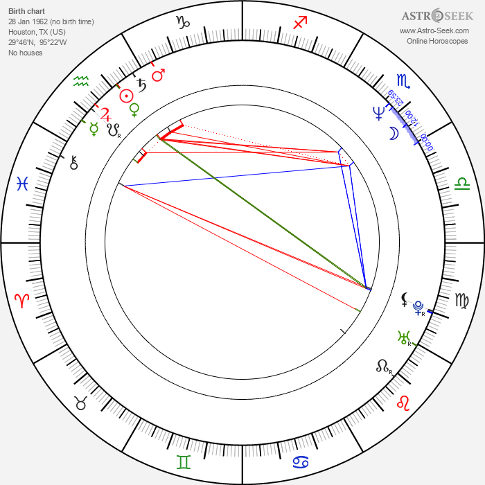 Tyra Ferrell - Astrology Natal Birth Chart