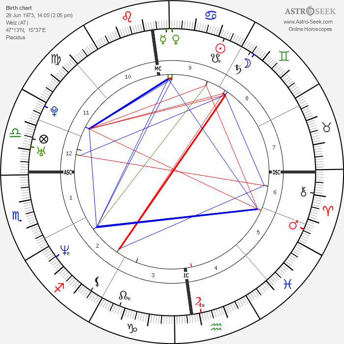 Tyron Ricketts - Astrology Natal Birth Chart