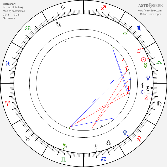 Udo Kier - Astrology Natal Birth Chart