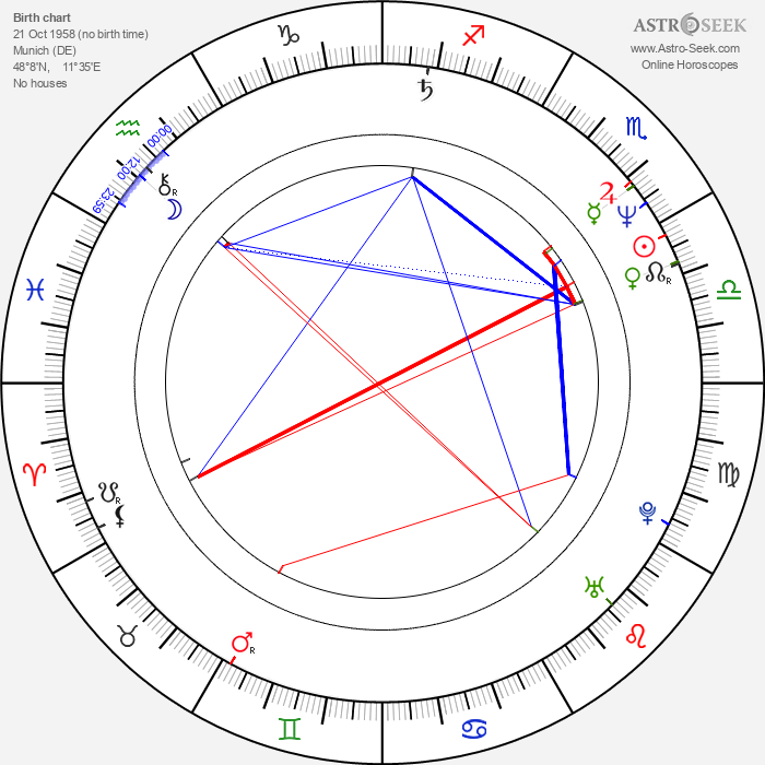 Udo Wachtveitl - Astrology Natal Birth Chart