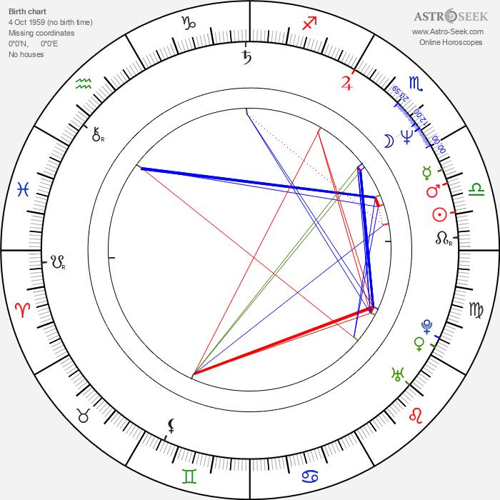 Ugo Dighero - Astrology Natal Birth Chart