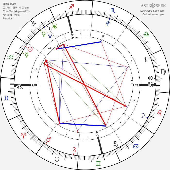 Ugo Legrand - Astrology Natal Birth Chart