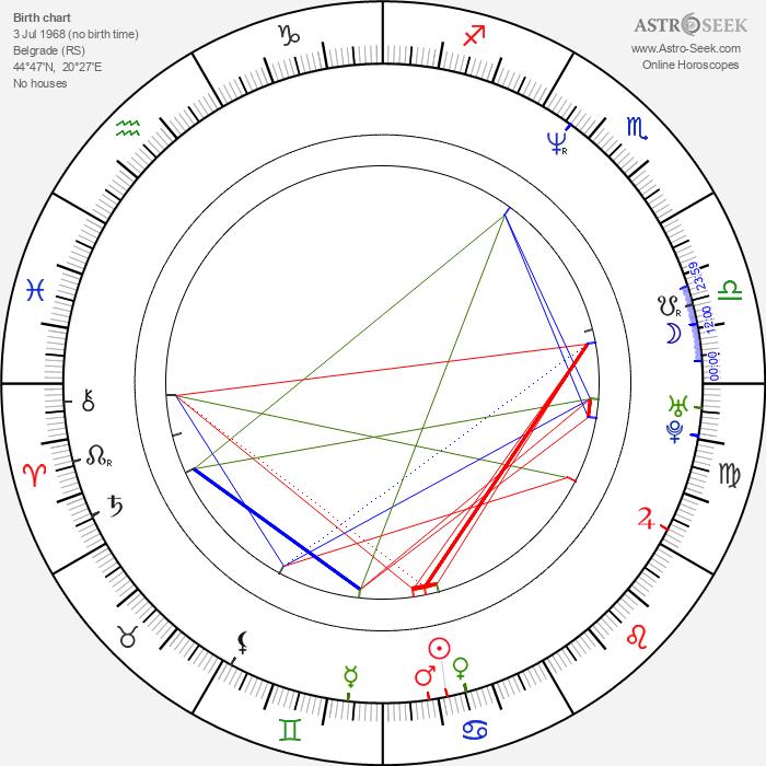 Uliks Fehmiu - Astrology Natal Birth Chart