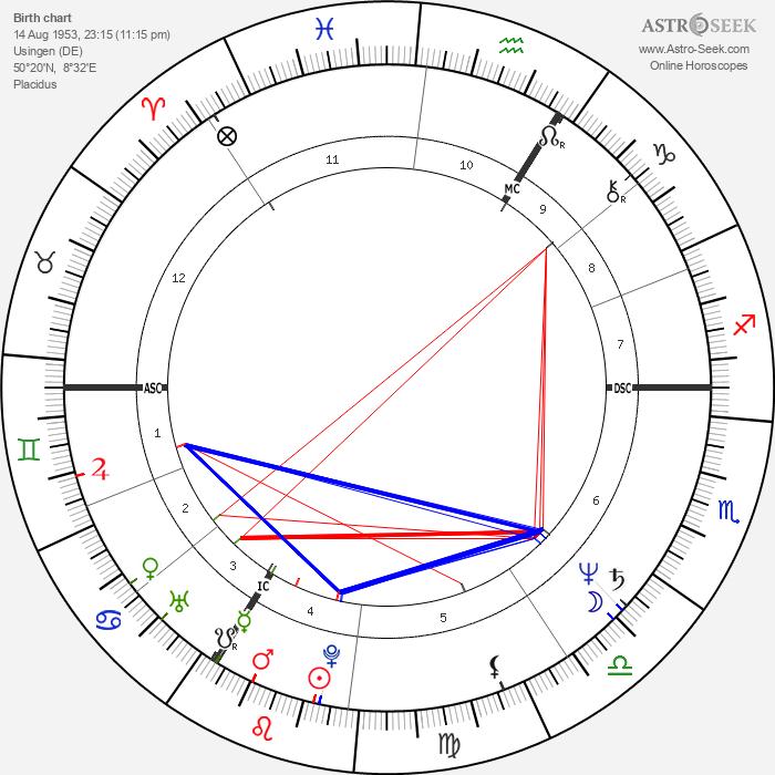 Ulla Meinecke - Astrology Natal Birth Chart