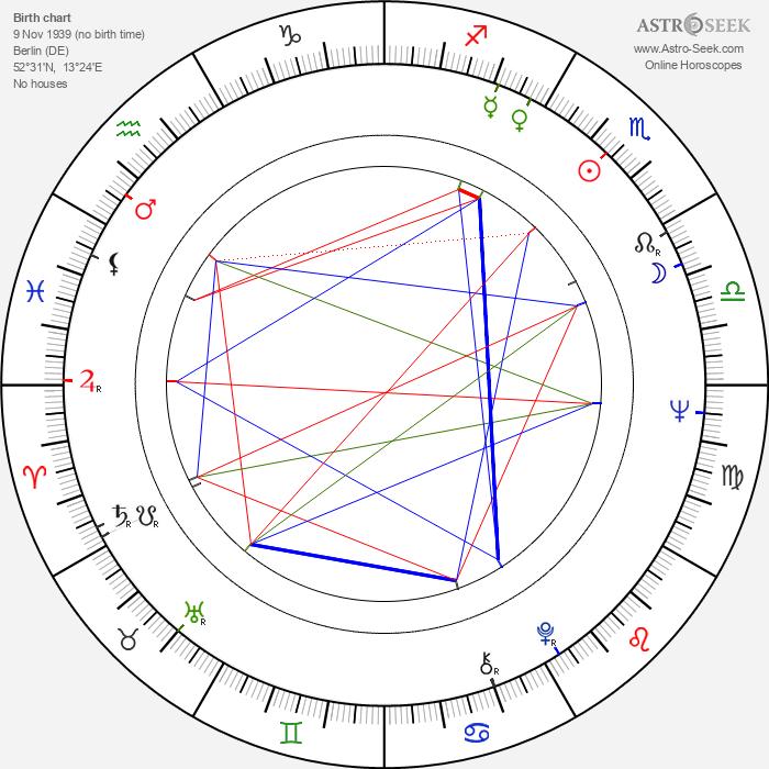 Ulrich Schamoni - Astrology Natal Birth Chart