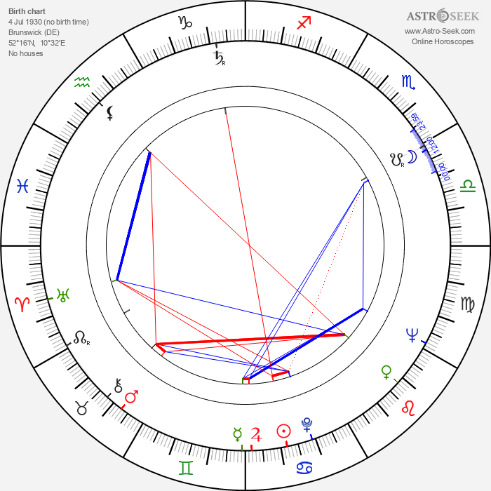 Ulrich Thein - Astrology Natal Birth Chart