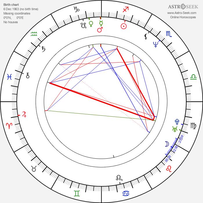 Ulrich Thomsen - Astrology Natal Birth Chart