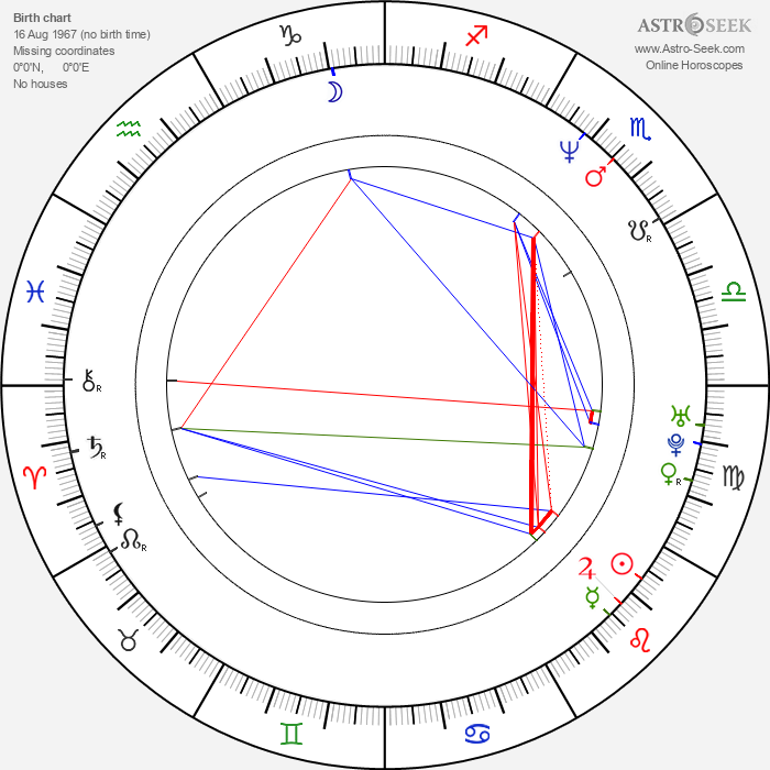 Ulrika Jonsson - Astrology Natal Birth Chart