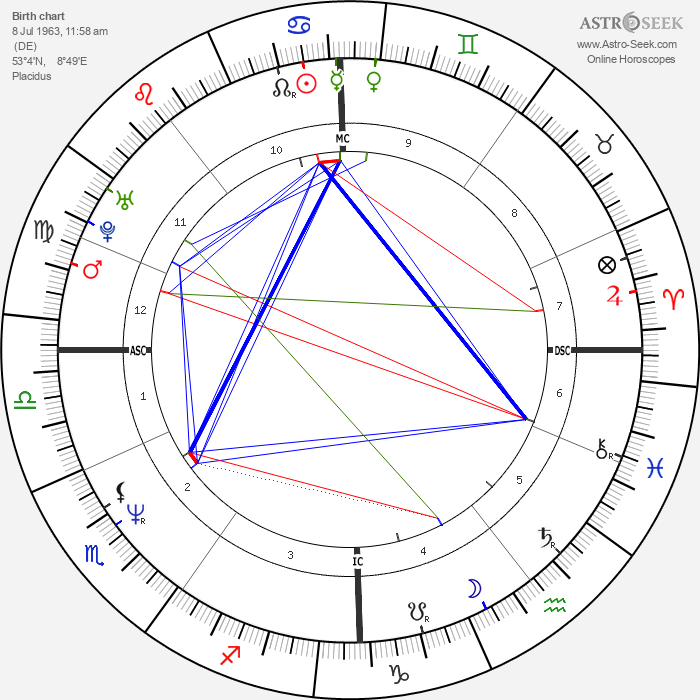 Ulrike Grote - Astrology Natal Birth Chart