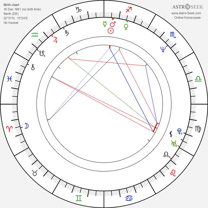 Ulrike Krumbiegel - Astrology Natal Birth Chart