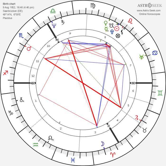 Ulrike Voltmer - Astrology Natal Birth Chart
