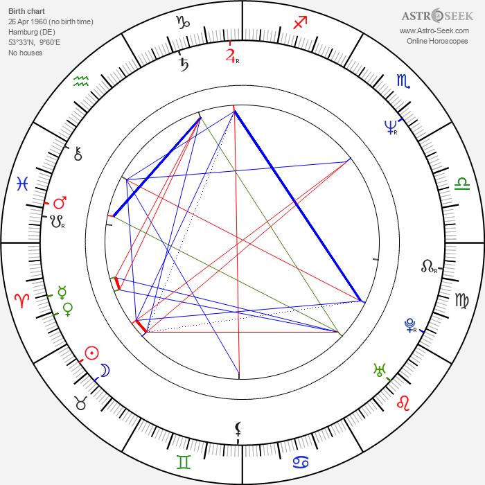 Ulrike Zimmermann - Astrology Natal Birth Chart