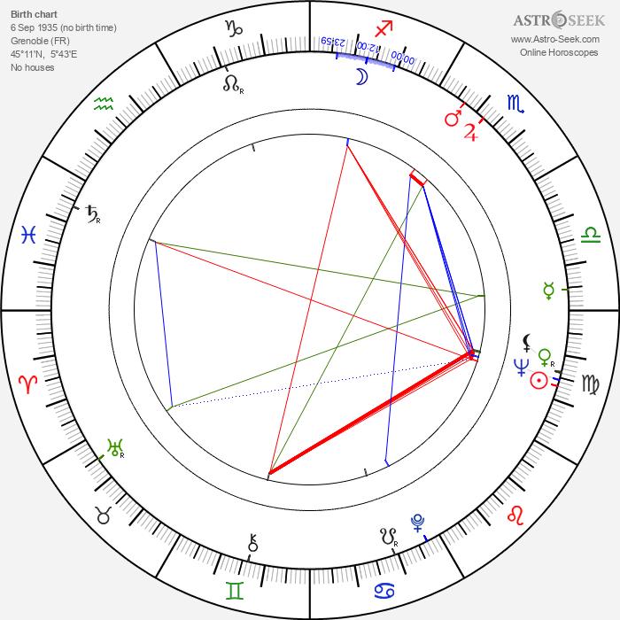 Ultra Violet - Astrology Natal Birth Chart