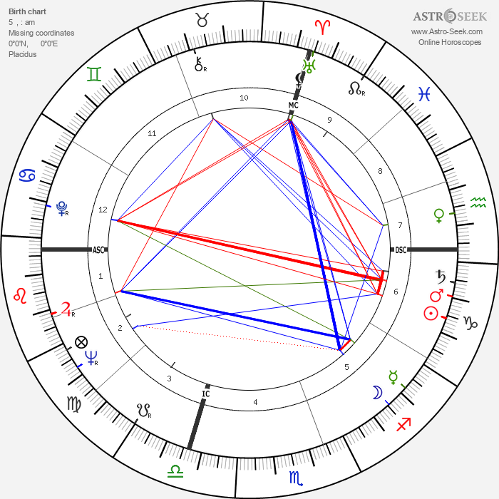 Umberto Eco - Astrology Natal Birth Chart