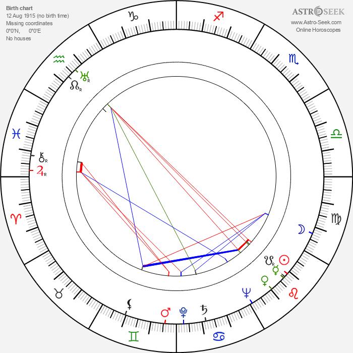 Umberto Silvestri - Astrology Natal Birth Chart