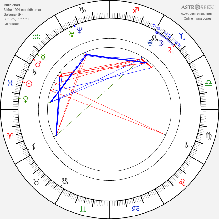 Umika Kawashima - Astrology Natal Birth Chart