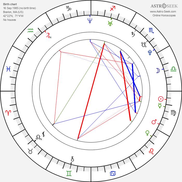 Una Green - Astrology Natal Birth Chart