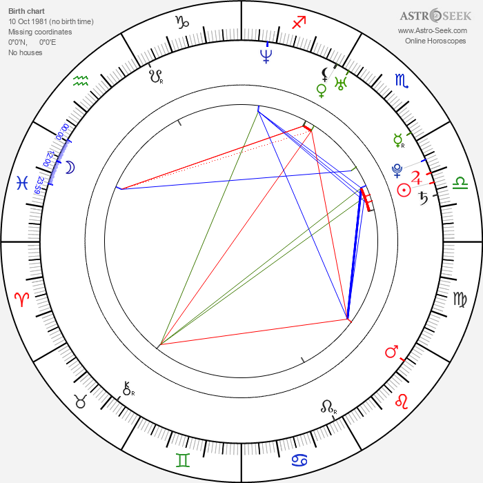 Una Healy - Astrology Natal Birth Chart