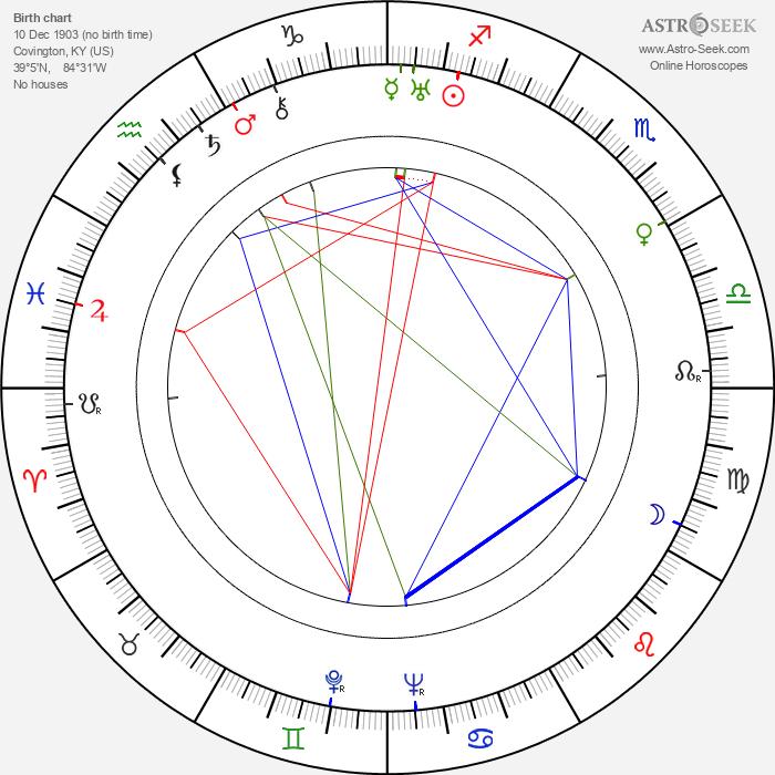 Una Merkel - Astrology Natal Birth Chart