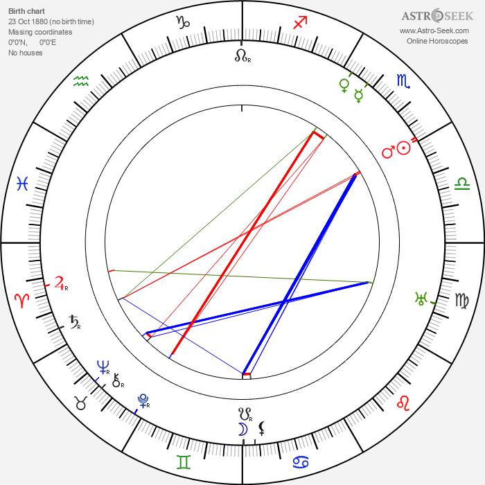 Una O'Connor - Astrology Natal Birth Chart