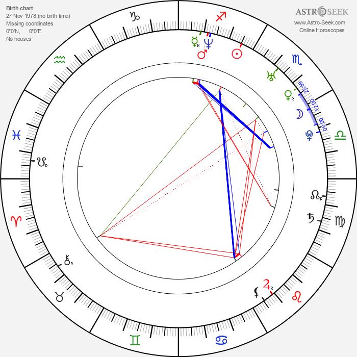 Unax Ugalde - Astrology Natal Birth Chart