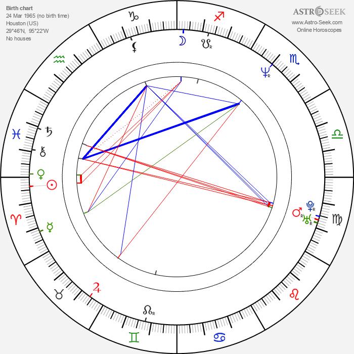 Undertaker - Astrology Natal Birth Chart