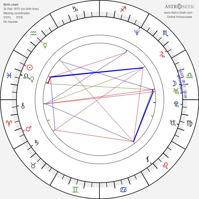 Ungela Brockman - Astrology Natal Birth Chart