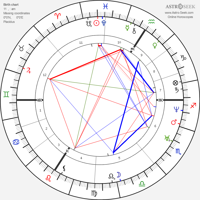Urbain Le Verrier - Astrology Natal Birth Chart
