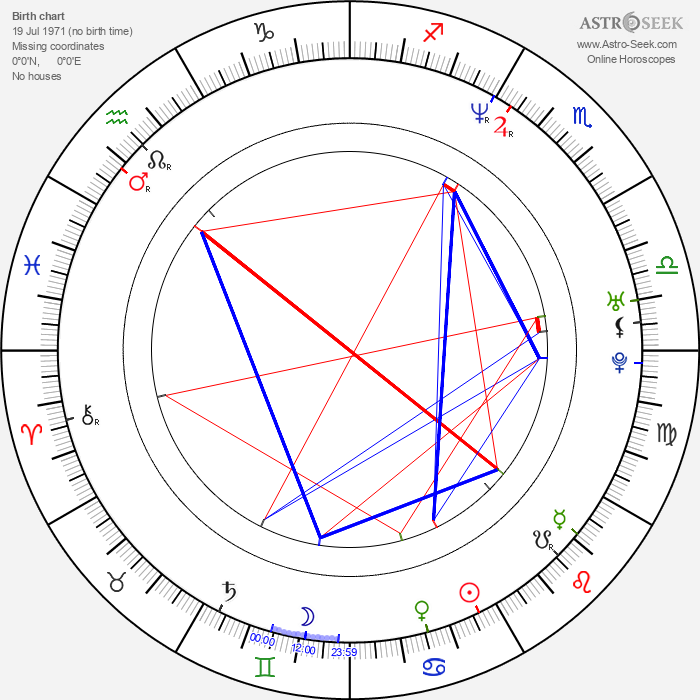 Urs Bühler - Astrology Natal Birth Chart