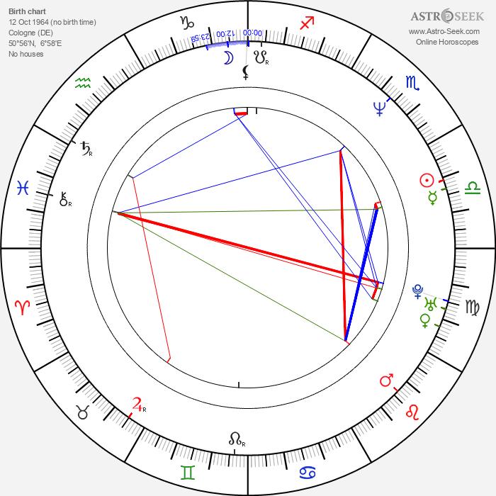 Urs Remond - Astrology Natal Birth Chart