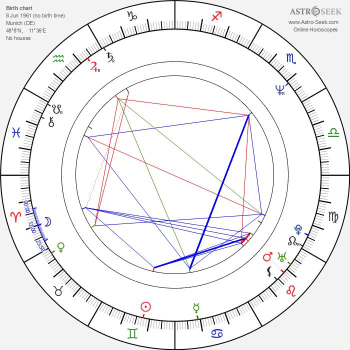 Ursula Buchfellner - Astrology Natal Birth Chart