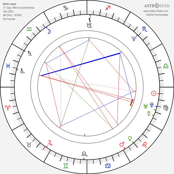 Ursula Karven - Astrology Natal Birth Chart