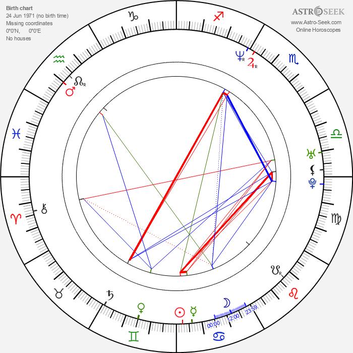 Ursula Meier - Astrology Natal Birth Chart