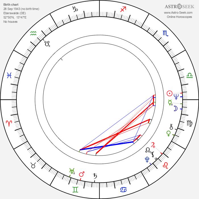 Ursula Werner - Astrology Natal Birth Chart