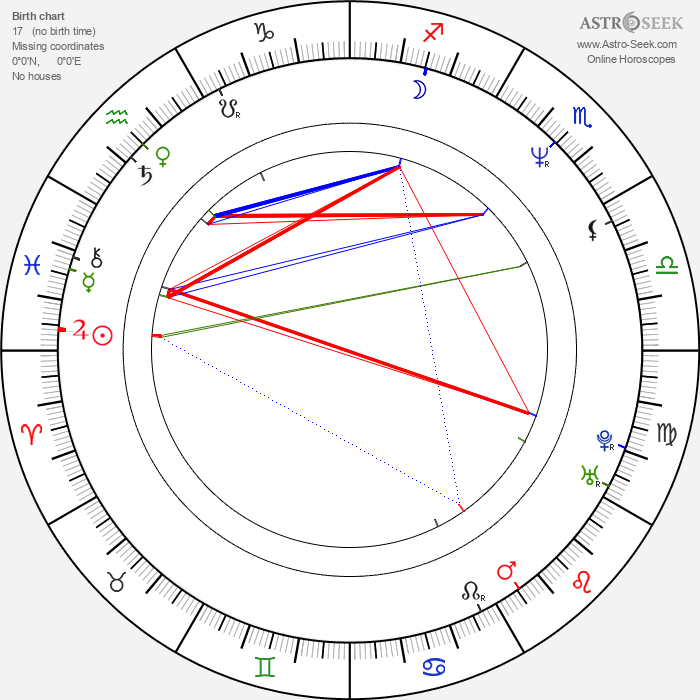 Urszula Gacek - Astrology Natal Birth Chart