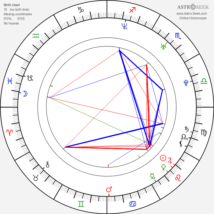Useul-hye Hwang - Astrology Natal Birth Chart