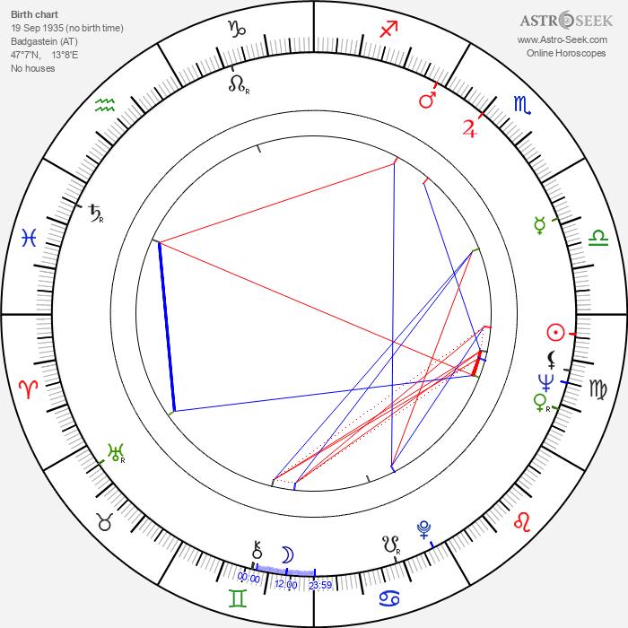 Uta Franz - Astrology Natal Birth Chart