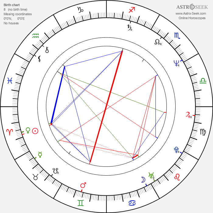 Ute Wieland - Astrology Natal Birth Chart