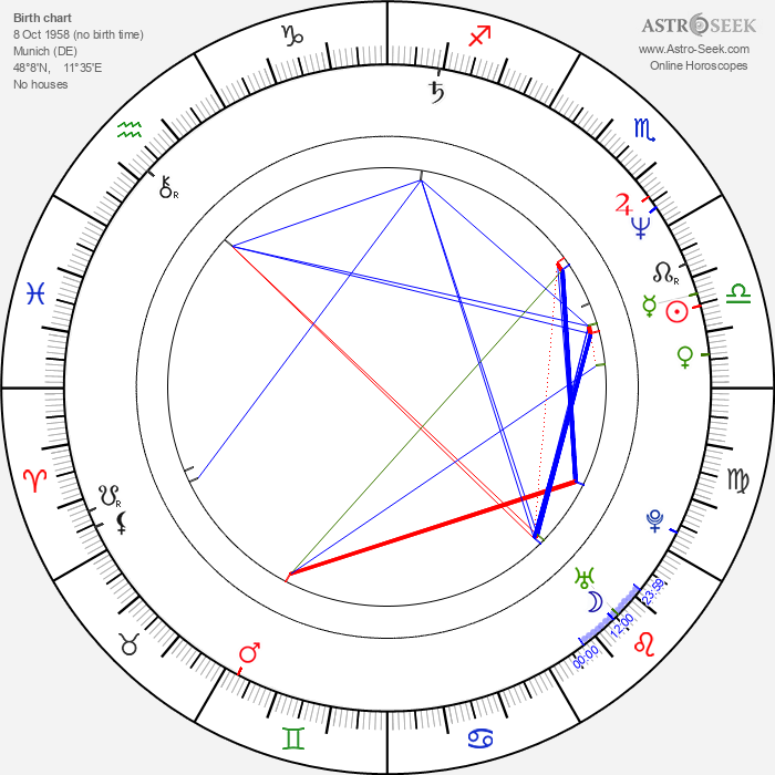 Ute Willing - Astrology Natal Birth Chart