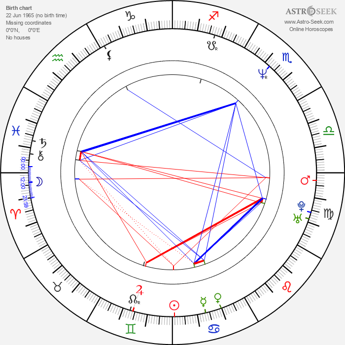 Uwe Boll - Astrology Natal Birth Chart