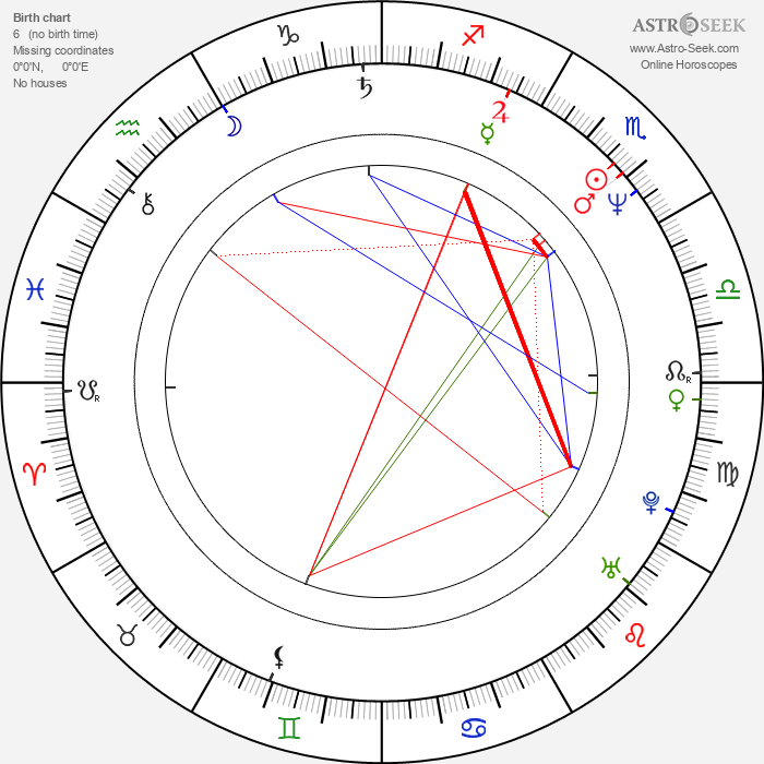 Uwe Janson - Astrology Natal Birth Chart