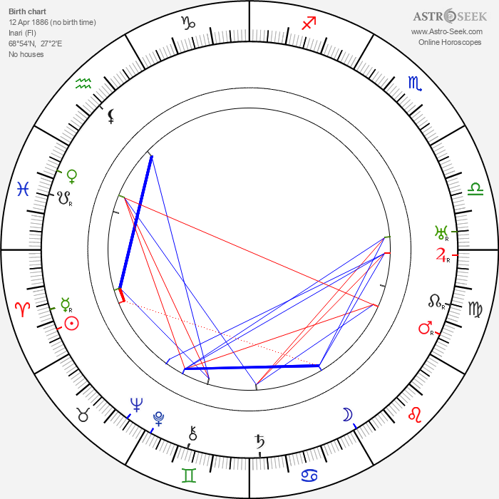 V. E. Törmänen - Astrology Natal Birth Chart