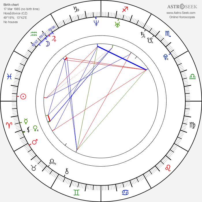 Václav Baron - Astrology Natal Birth Chart