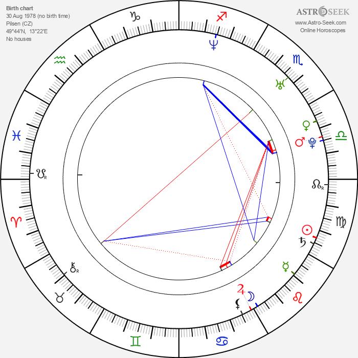Václav Benák - Astrology Natal Birth Chart