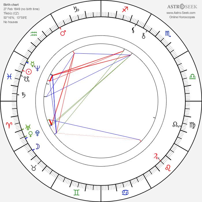 Václav Beneš Třebízský - Astrology Natal Birth Chart