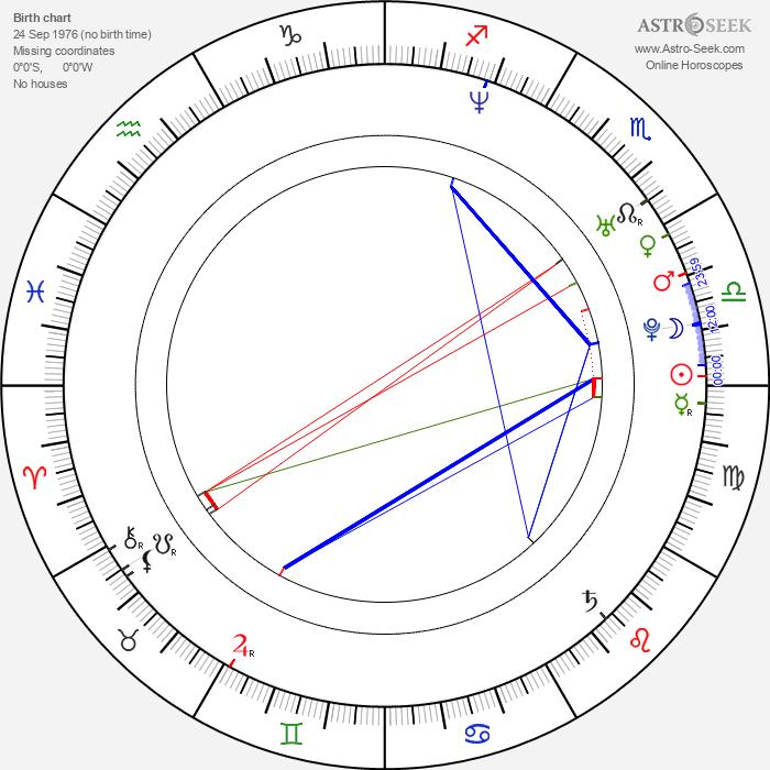 Václav Bláha - Astrology Natal Birth Chart