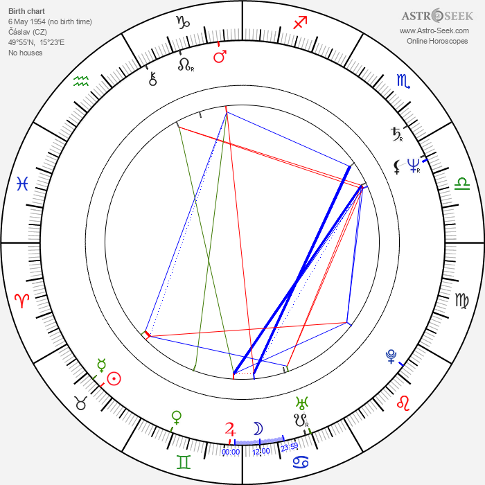 Václav Cempírek - Astrology Natal Birth Chart